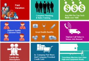 SERVICE TECHNICIANS NEEDED ASAP.Earn $65K to $100K per year (East Bay)