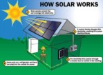 Solar Sales/Customer Service Rep $15 per hour + commission (Los Angeles)