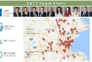 $3,500 Bonus, 40 -70 Leads Per Month and Boomtown CRM (Metro Boston)