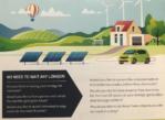 Solar PV with Battery Marketing & Sales (MAUI, Oahu, Kauai)